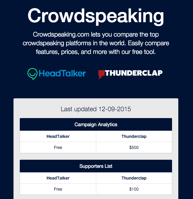 crowdspeaking crowdfunding social media posts